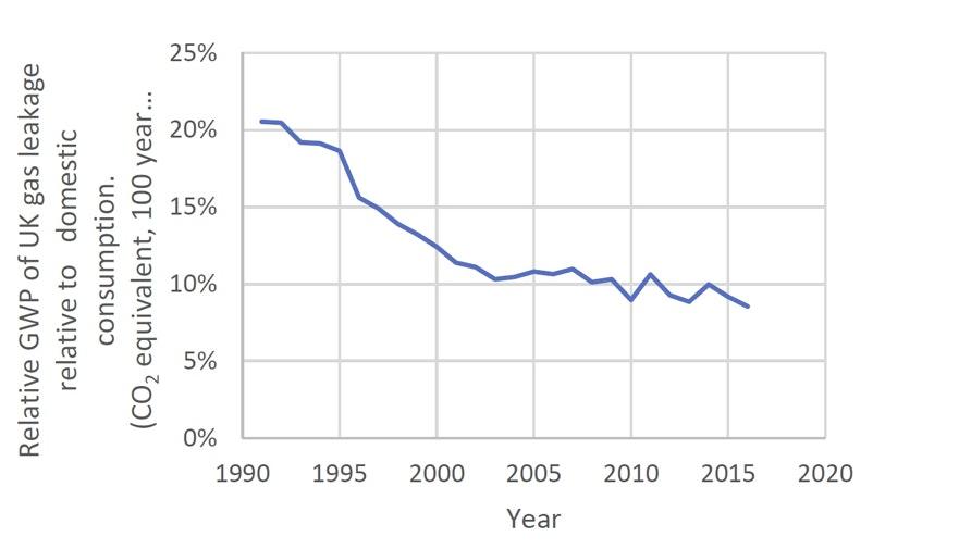 Cadent Graph